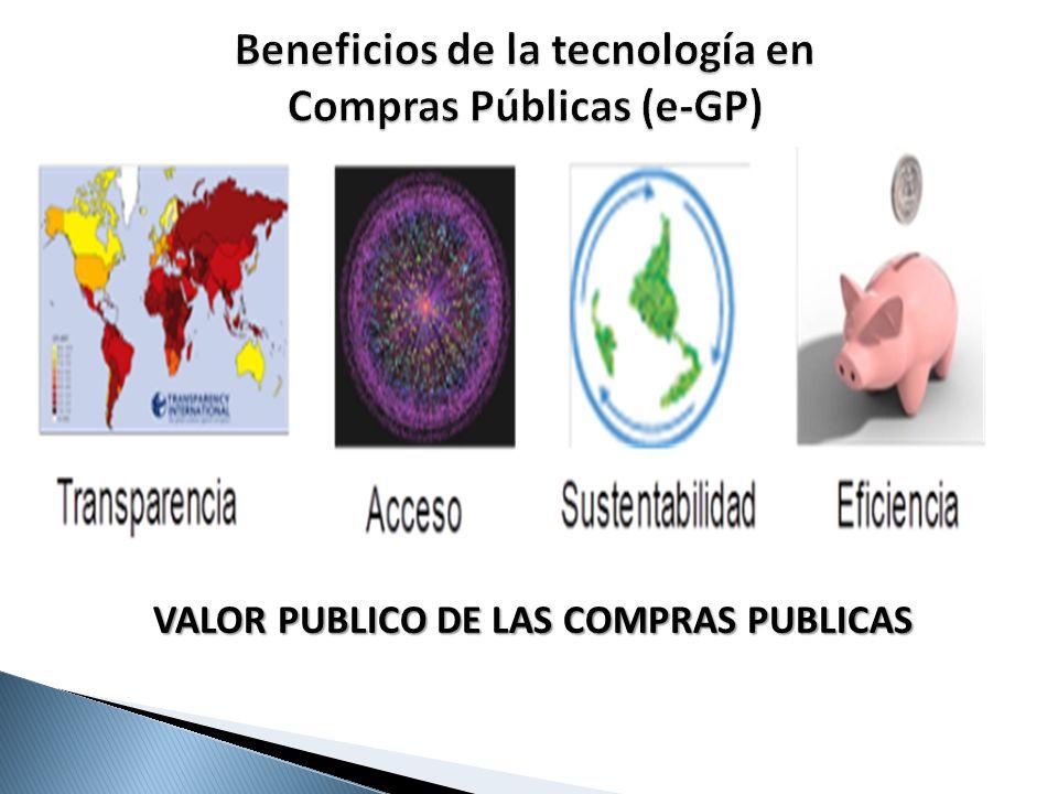 VALOR PUBLICO DE LAS COMPRAS PUBLICAS