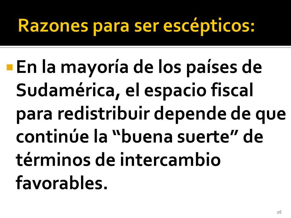 En la mayoría de los países de Sudamérica, el espacio fiscal para redistribuir depende de que continúe la buena suerte de términos de intercambio favorables.