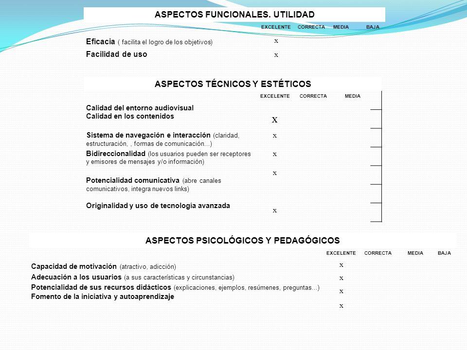 ASPECTOS FUNCIONALES.