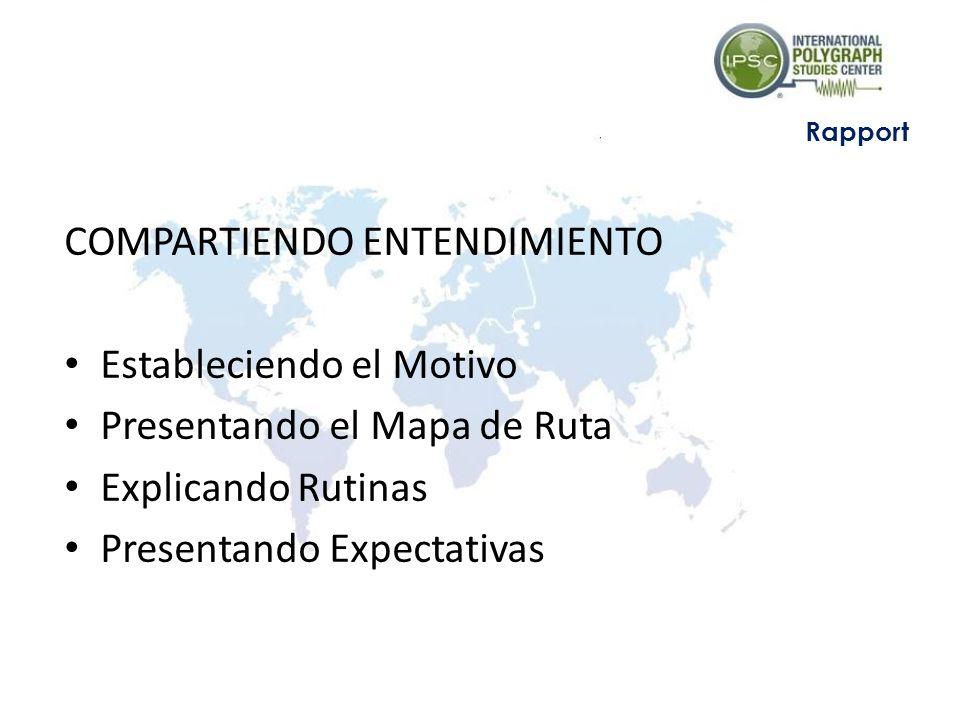 COMPARTIENDO ENTENDIMIENTO Estableciendo el Motivo Presentando el Mapa de Ruta Explicando Rutinas Presentando Expectativas Rapport