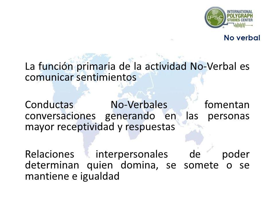 La función primaria de la actividad No-Verbal es comunicar sentimientos Conductas No-Verbales fomentan conversaciones generando en las personas mayor receptividad y respuestas Relaciones interpersonales de poder determinan quien domina, se somete o se mantiene e igualdad No verbal