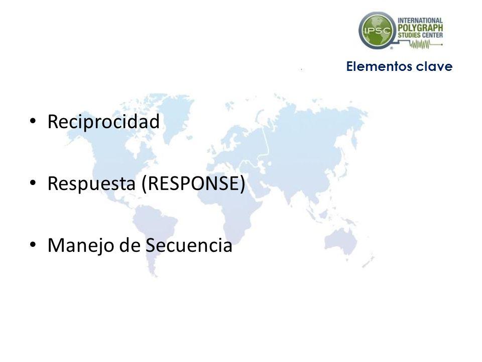 Reciprocidad Respuesta (RESPONSE) Manejo de Secuencia Elementos clave