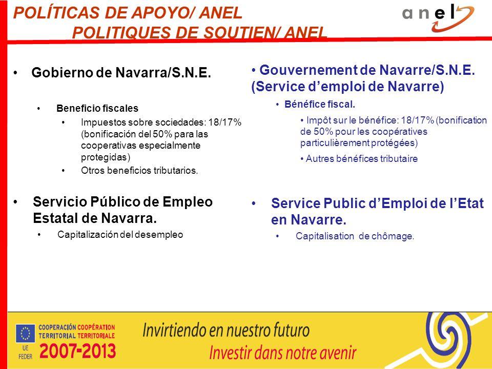 POLÍTICAS DE APOYO/ ANEL POLITIQUES DE SOUTIEN/ ANEL Gobierno de Navarra/S.N.E. Beneficio fiscales Impuestos sobre sociedades: 18/17% (bonificación de