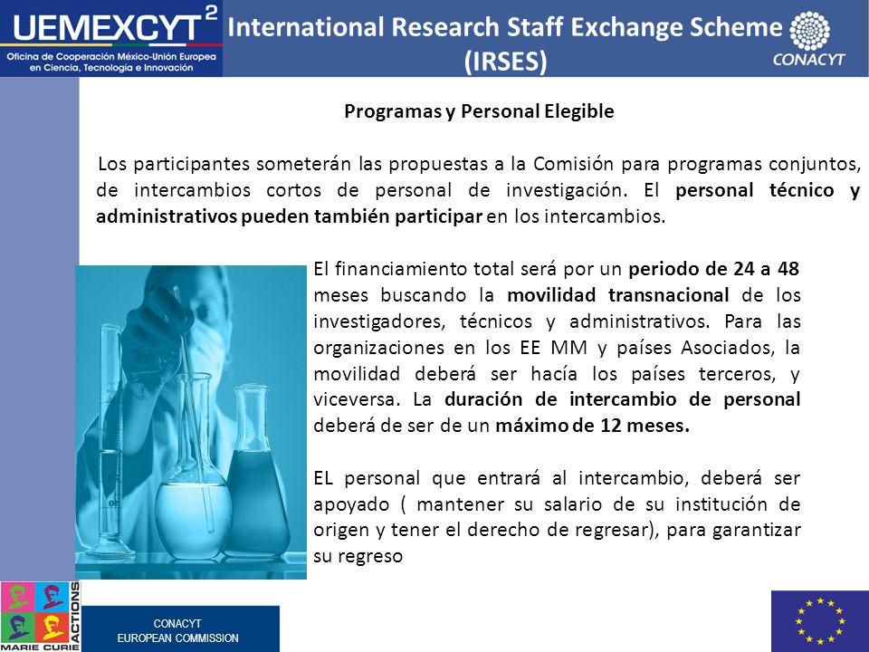 CONACYT EUROPEAN COMMISSION Programas y Personal Elegible Los participantes someterán las propuestas a la Comisión para programas conjuntos, de interc