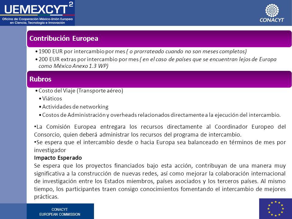CONACYT EUROPEAN COMMISSION Contribución Europea 1900 EUR por intercambio por mes ( o prorrateado cuando no son meses completos) 200 EUR extras por in