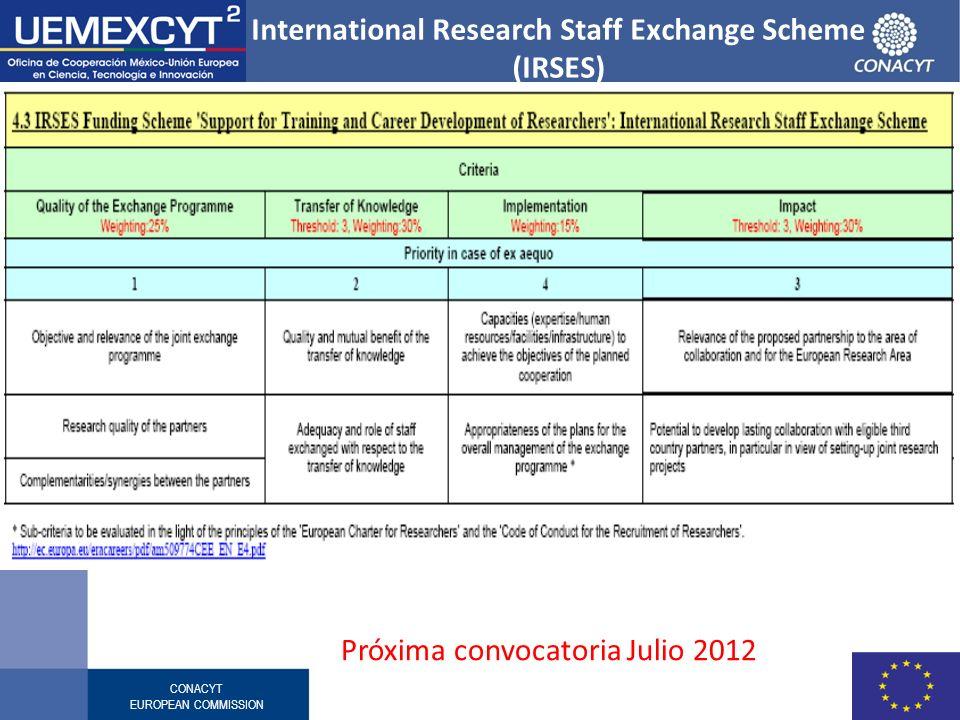 CONACYT EUROPEAN COMMISSION Próxima convocatoria Julio 2012 International Research Staff Exchange Scheme (IRSES)