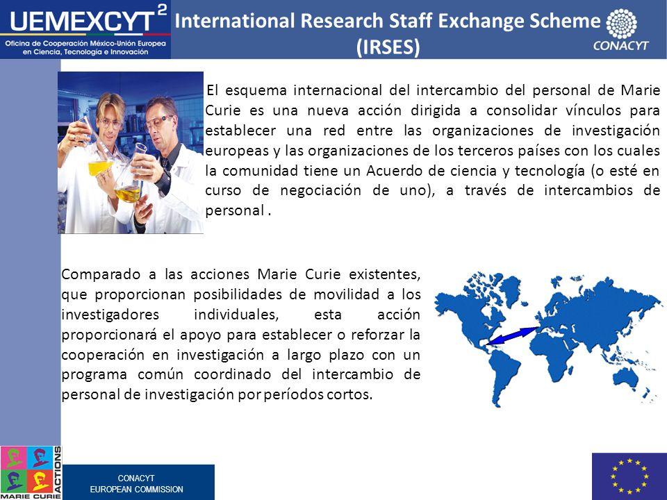 CONACYT EUROPEAN COMMISSION International Research Staff Exchange Scheme (IRSES) El esquema internacional del intercambio del personal de Marie Curie