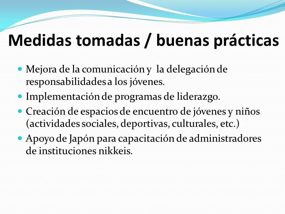 Medidas tomadas / buenas prácticas Mejora de la comunicación y la delegación de responsabilidades a los jóvenes. Implementación de programas de lidera