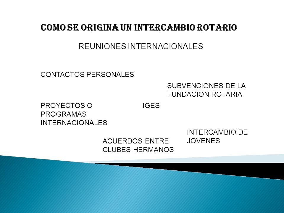COMO SE ORIGINA UN INTERCAMBIO ROTARIO CONTACTOS PERSONALES PROYECTOS O PROGRAMAS INTERNACIONALES IGES SUBVENCIONES DE LA FUNDACION ROTARIA ACUERDOS ENTRE CLUBES HERMANOS REUNIONES INTERNACIONALES INTERCAMBIO DE JOVENES