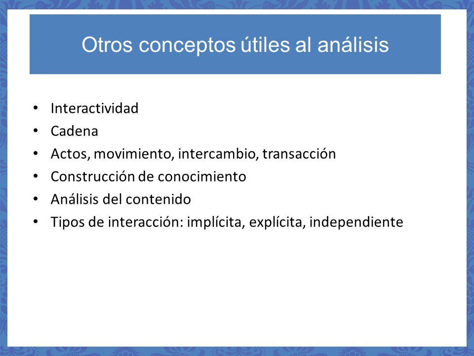 Otros conceptos útiles al análisis Interactividad Cadena Actos, movimiento, intercambio, transacción Construcción de conocimiento Análisis del conteni