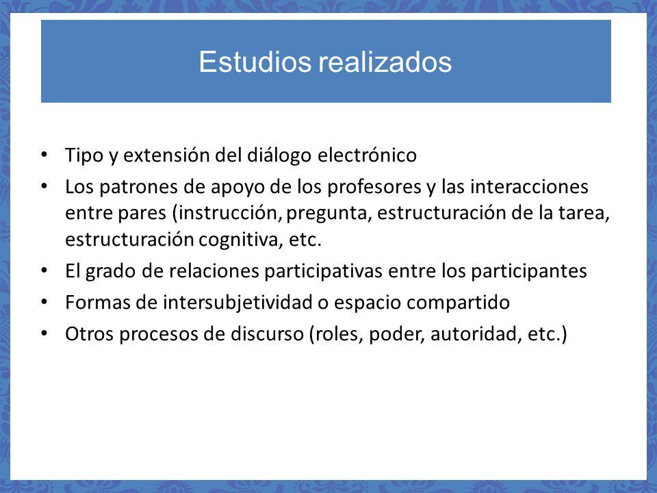 Estudios realizados Tipo y extensión del diálogo electrónico Los patrones de apoyo de los profesores y las interacciones entre pares (instrucción, pre