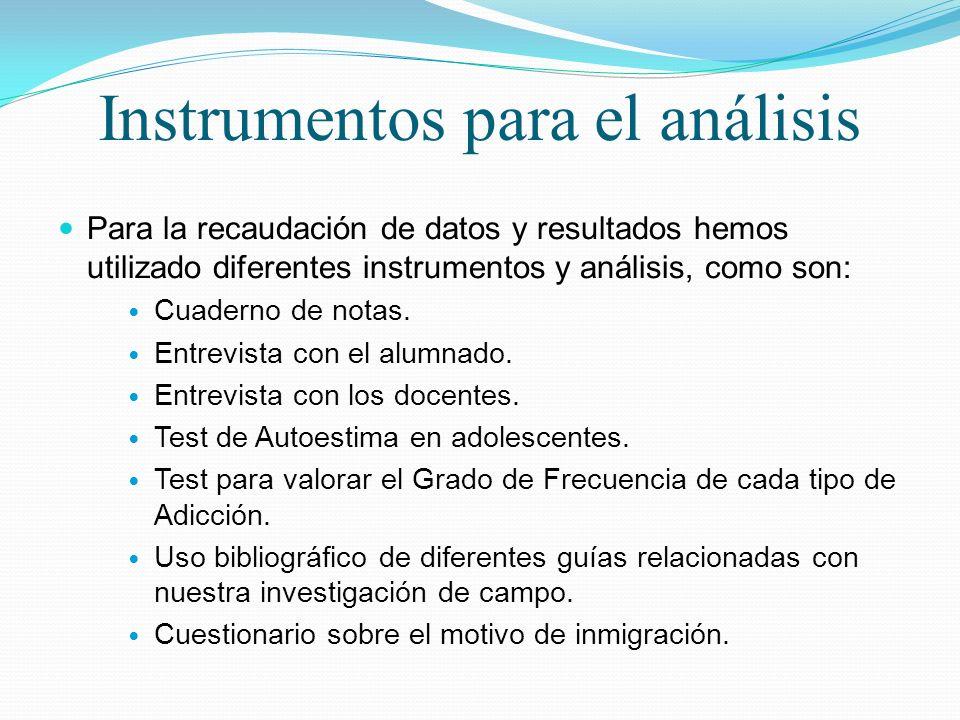 Instrumentos para el análisis Para la recaudación de datos y resultados hemos utilizado diferentes instrumentos y análisis, como son: Cuaderno de nota