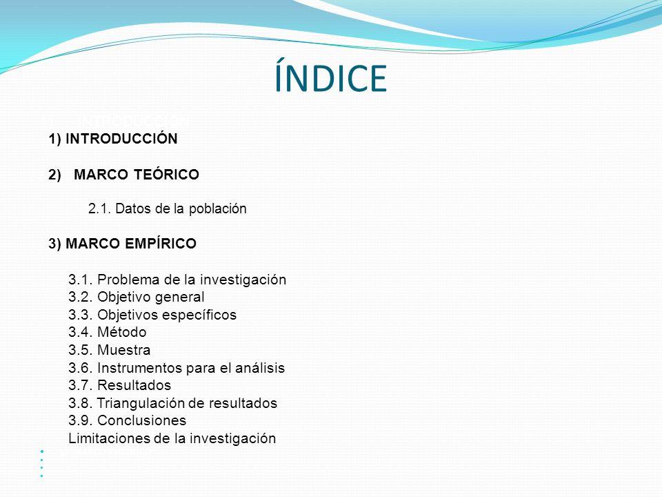 ÍNDICE 1) INTRODUCCIÓN 2) MARCO TEÓRICO 2.1. Datos de la población 3) MARCO EMPÍRICO 3.1. Problema de la investigación 3.2. Objetivo general 3.3. Obje