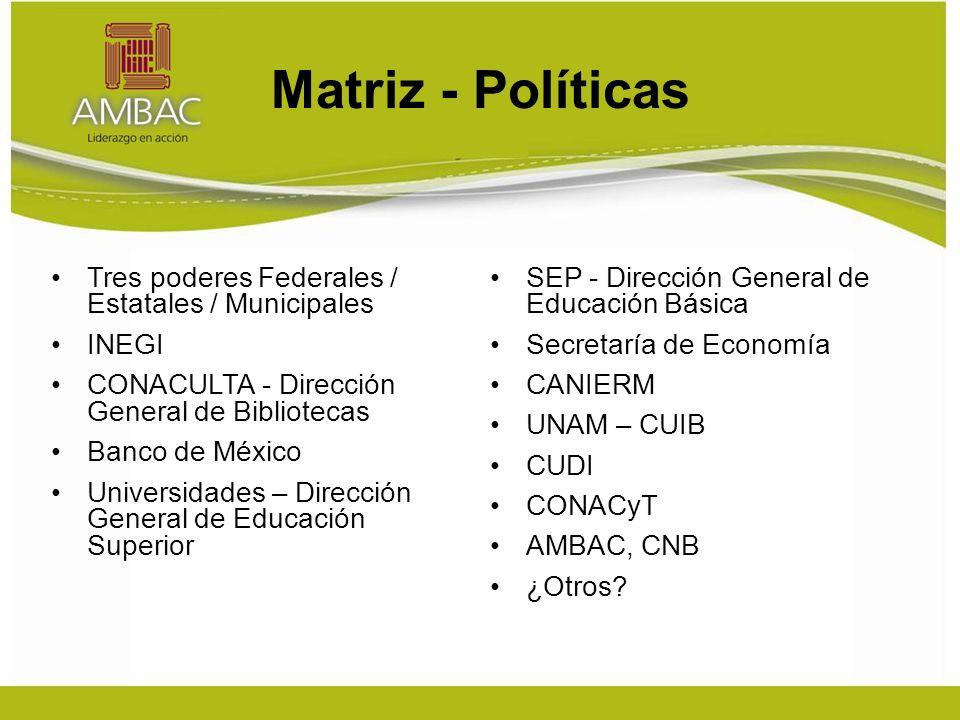 Contribuciones AMBAC Publicación – Compilación de documentos generados sobre el tema Sección - Políticas de información Jornadas Mexicanas de Biblioteconomía – Espacio para discusión