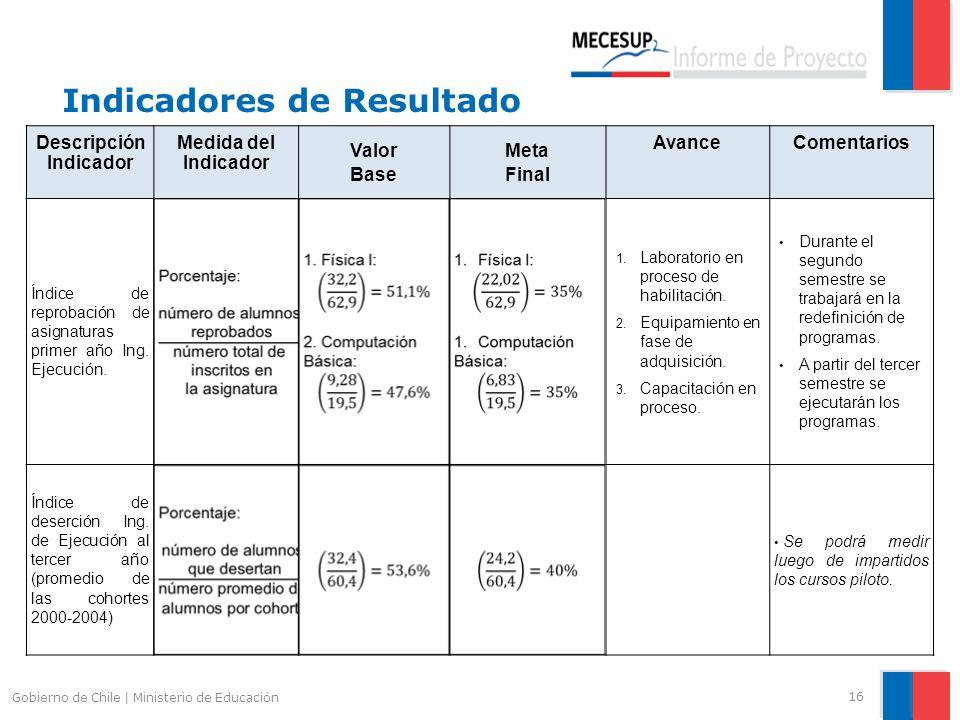 Indicadores de Resultado 16 Gobierno de Chile | Ministerio de Educación Descripción Indicador Medida del Indicador Valor Base Meta Final AvanceComenta
