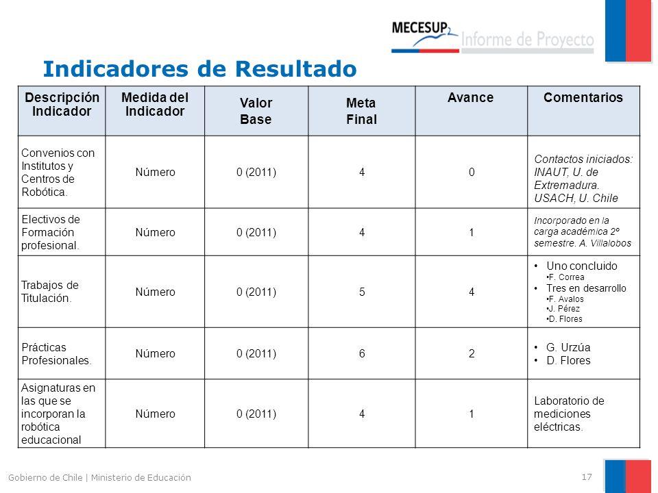 Indicadores de Resultado 17 Gobierno de Chile | Ministerio de Educación Descripción Indicador Medida del Indicador Valor Base Meta Final AvanceComenta