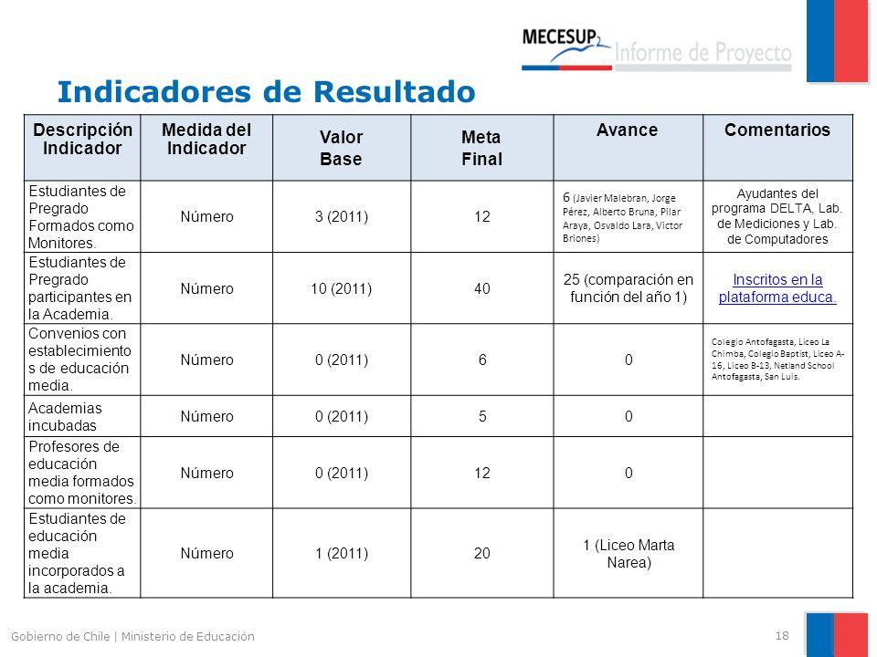 Indicadores de Resultado 18 Gobierno de Chile | Ministerio de Educación Descripción Indicador Medida del Indicador Valor Base Meta Final AvanceComenta