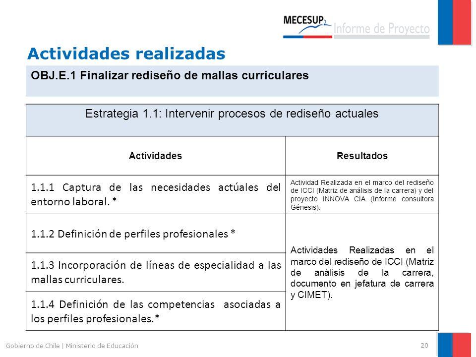 Actividades realizadas 20 Gobierno de Chile | Ministerio de Educación OBJ.E.1 Finalizar rediseño de mallas curriculares Estrategia 1.1: Intervenir pro