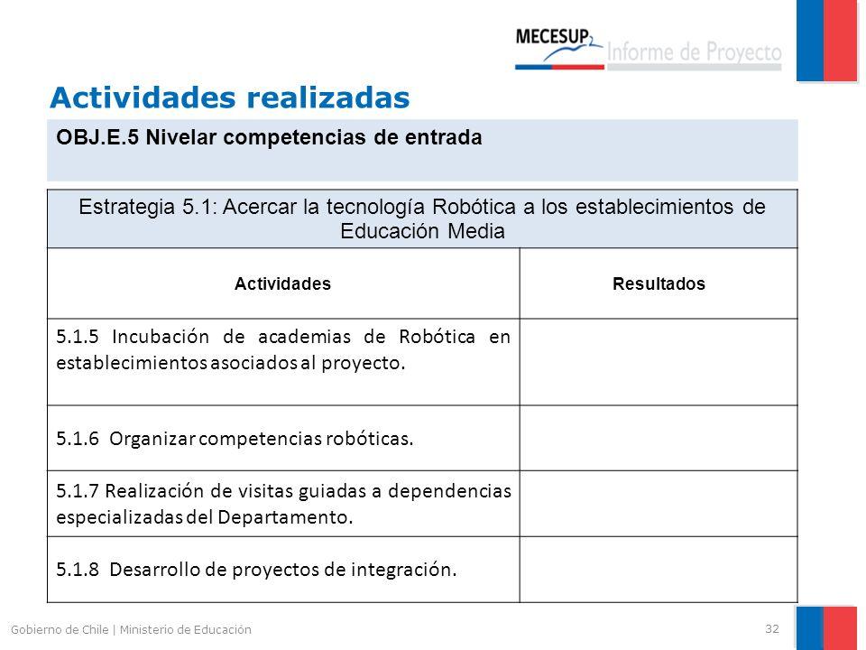 Actividades realizadas 32 Gobierno de Chile | Ministerio de Educación OBJ.E.5 Nivelar competencias de entrada Estrategia 5.1: Acercar la tecnología Ro