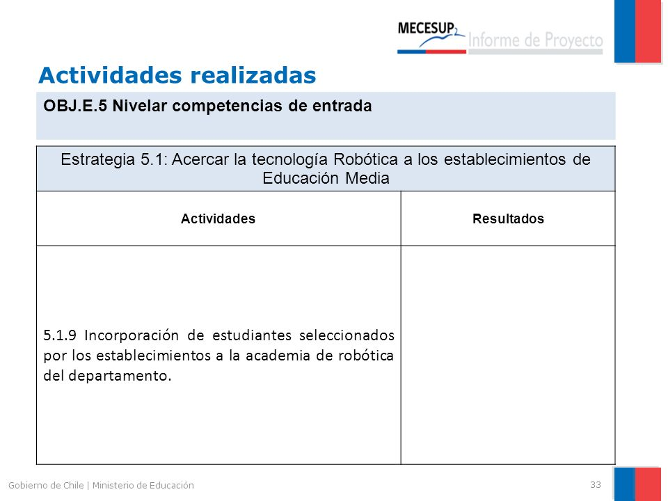 Actividades realizadas 33 Gobierno de Chile | Ministerio de Educación OBJ.E.5 Nivelar competencias de entrada Estrategia 5.1: Acercar la tecnología Ro
