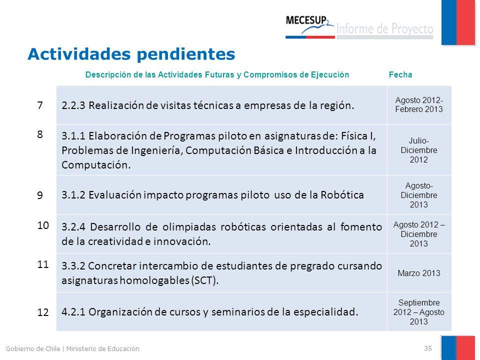 Actividades pendientes 35 Gobierno de Chile | Ministerio de Educación 7 2.2.3 Realización de visitas técnicas a empresas de la región. Agosto 2012- Fe