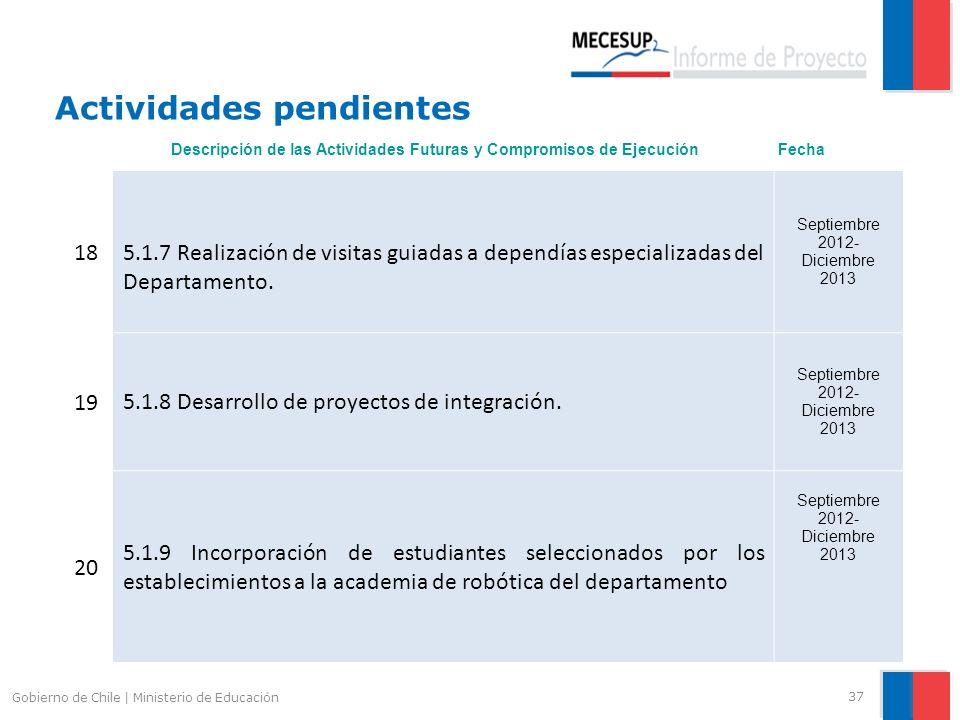 Actividades pendientes 37 Gobierno de Chile | Ministerio de Educación 18 5.1.7 Realización de visitas guiadas a dependías especializadas del Departame