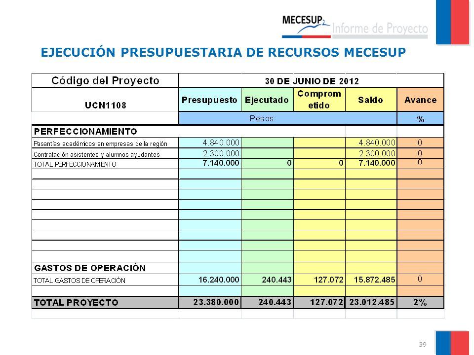 EJECUCIÓN PRESUPUESTARIA DE RECURSOS MECESUP 39