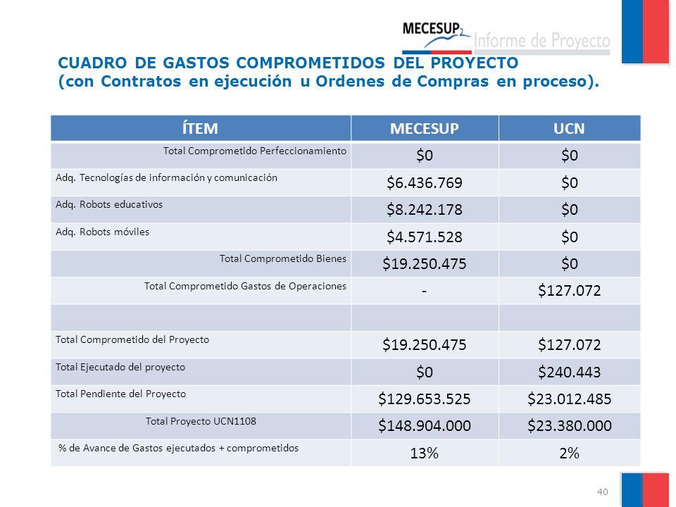40 CUADRO DE GASTOS COMPROMETIDOS DEL PROYECTO (con Contratos en ejecución u Ordenes de Compras en proceso). ÍTEMMECESUPUCN Total Comprometido Perfecc