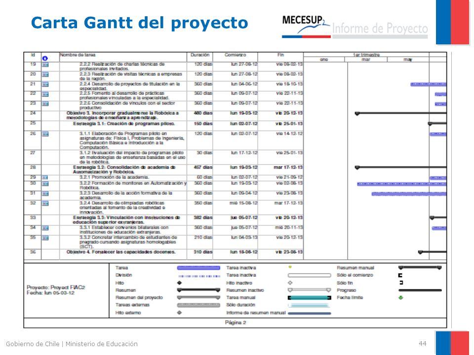 44 Gobierno de Chile | Ministerio de Educación Carta Gantt del proyecto