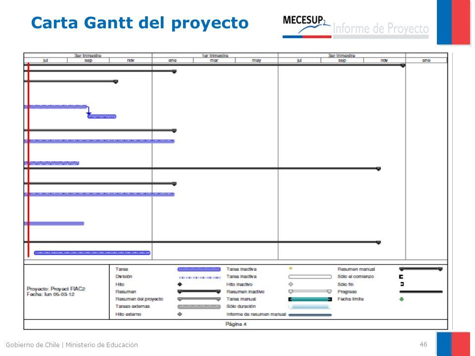 46 Gobierno de Chile | Ministerio de Educación Carta Gantt del proyecto