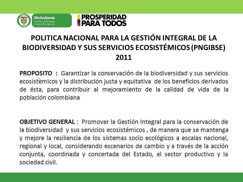 POLITICA NACIONAL PARA LA GESTIÓN INTEGRAL DE LA BIODIVERSIDAD Y SUS SERVICIOS ECOSISTÉMICOS (PNGIBSE) 2011 PROPOSITO : Garantizar la conservación de