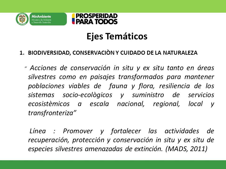 Ejes Temáticos 1.BIODIVERSIDAD, CONSERVACIÒN Y CUIDADO DE LA NATURALEZA Acciones de conservación in situ y ex situ tanto en áreas silvestres como en p