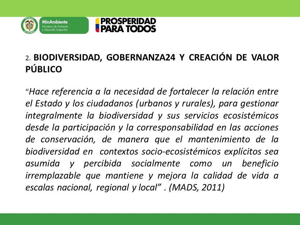 2. BIODIVERSIDAD, GOBERNANZA24 Y CREACIÓN DE VALOR PÚBLICO Hace referencia a la necesidad de fortalecer la relación entre el Estado y los ciudadanos (