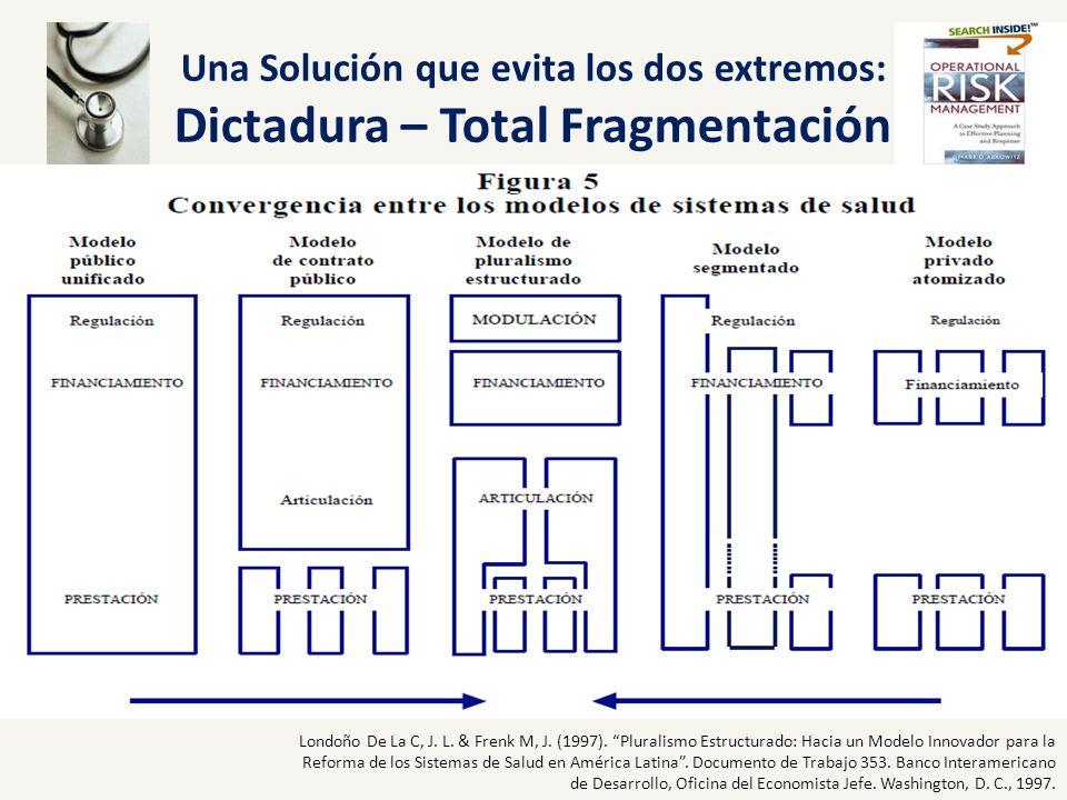 Una Solución que evita los dos extremos: Dictadura – Total Fragmentación Londoño De La C, J. L. & Frenk M, J. (1997). Pluralismo Estructurado: Hacia u