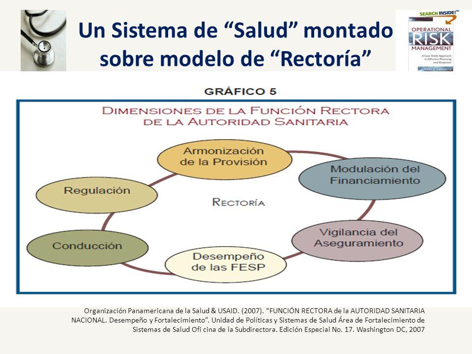 Un Sistema de Salud montado sobre modelo de Rectoría Organización Panamericana de la Salud & USAID. (2007). FUNCIÓN RECTORA de la AUTORIDAD SANITARIA