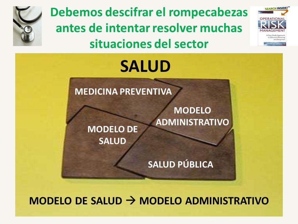 Debemos descifrar el rompecabezas antes de intentar resolver muchas situaciones del sector SALUD SALUD PÚBLICA MEDICINA PREVENTIVA MODELO ADMINISTRATI