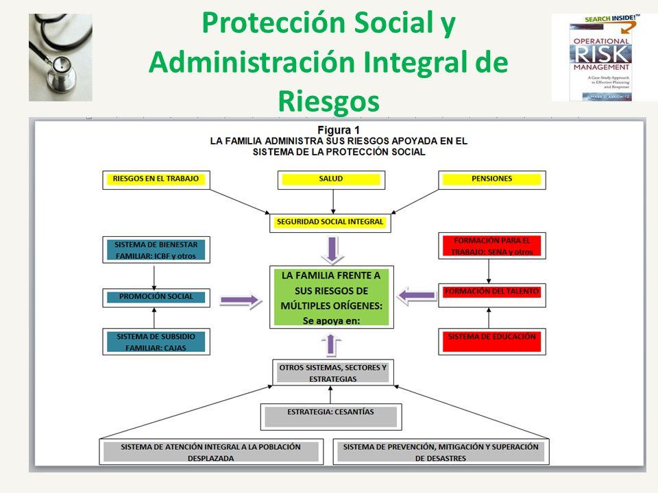 Protección Social y Administración Integral de Riesgos