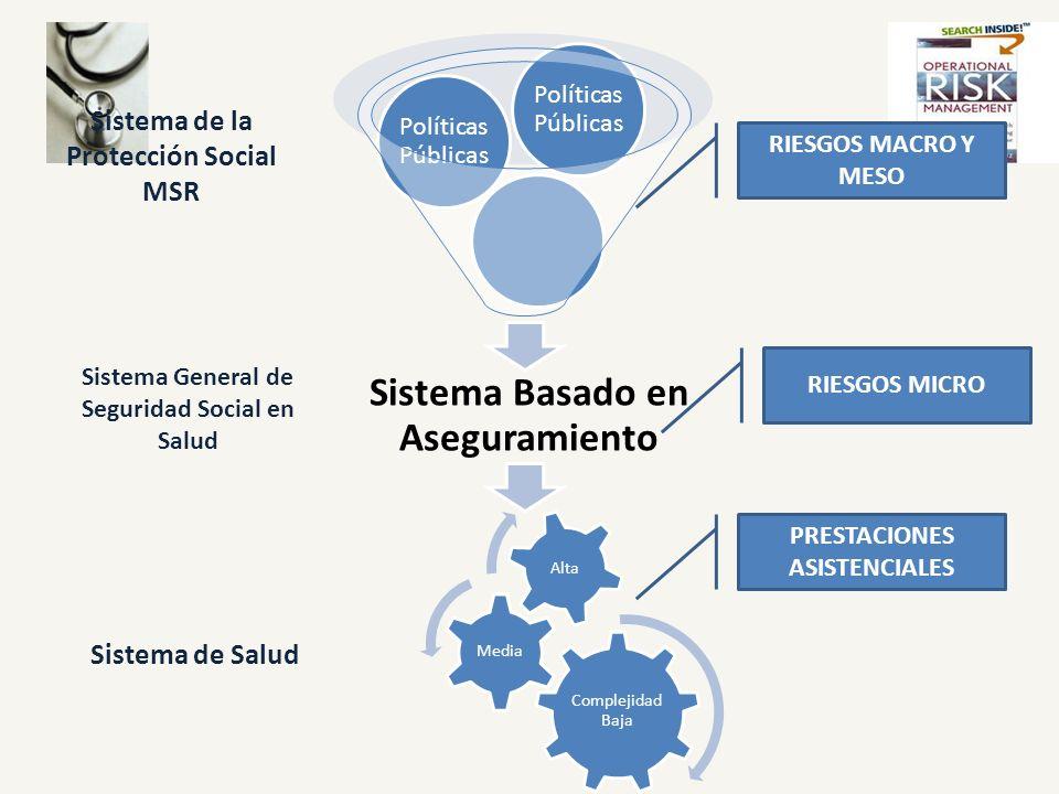 Sistema Basado en Aseguramiento Políticas Públicas Complejidad Baja Media Alta Sistema de la Protección Social MSR Sistema General de Seguridad Social