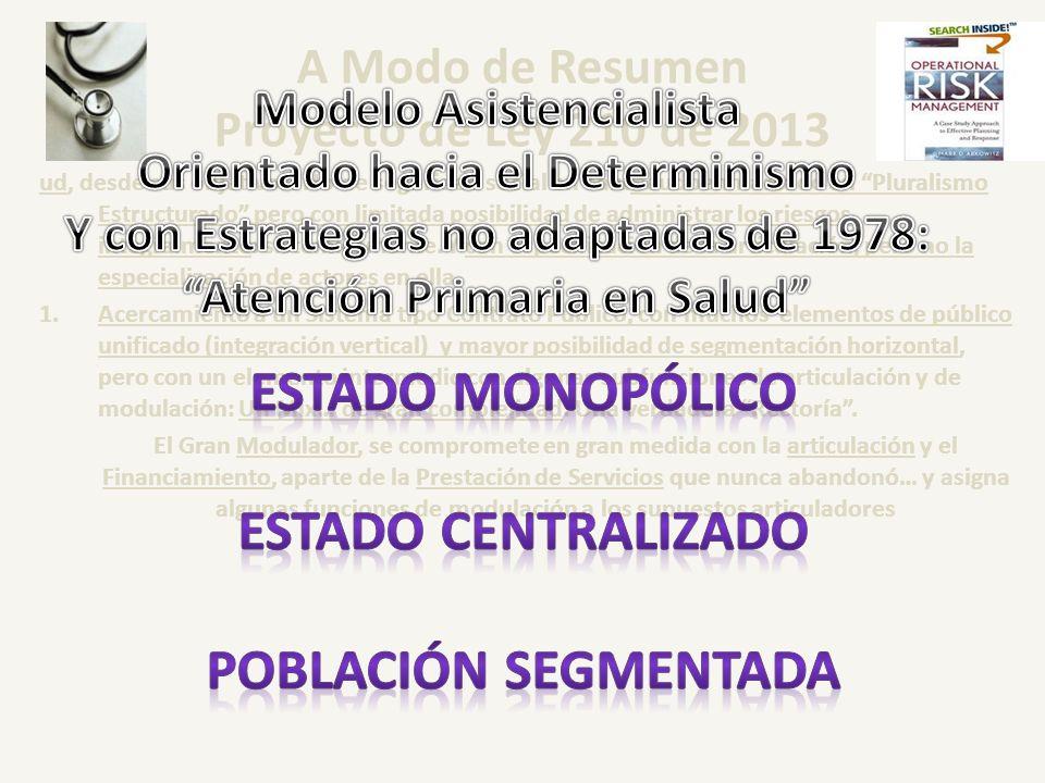 A Modo de Resumen Proyecto de Ley 210 de 2013 ud, desde sus objetivos. No de seguridad social en salu seudoenmarcado en Pluralismo Estructurado pero c