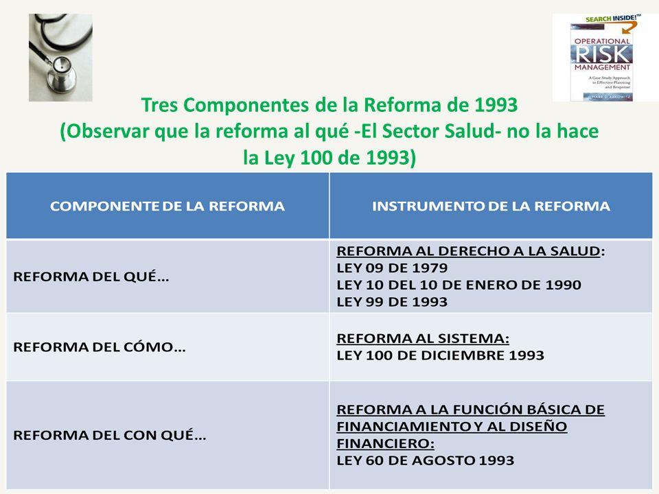 Tres Componentes de la Reforma de 1993 (Observar que la reforma al qué -El Sector Salud- no la hace la Ley 100 de 1993)