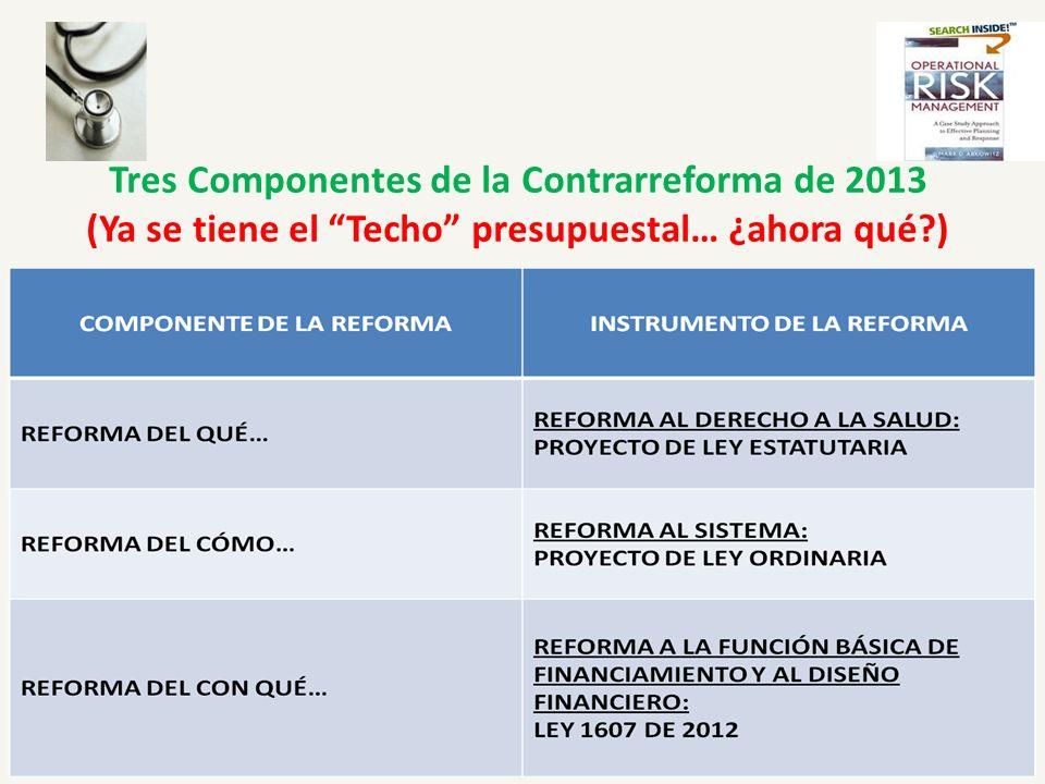 Tres Componentes de la Contrarreforma de 2013 (Ya se tiene el Techo presupuestal… ¿ahora qué?)