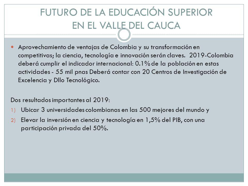 FUTURO DE LA EDUCACIÓN SUPERIOR EN EL VALLE DEL CAUCA Aprovechamiento de ventajas de Colombia y su transformación en competitivas; la ciencia, tecnología e innovación serán claves.
