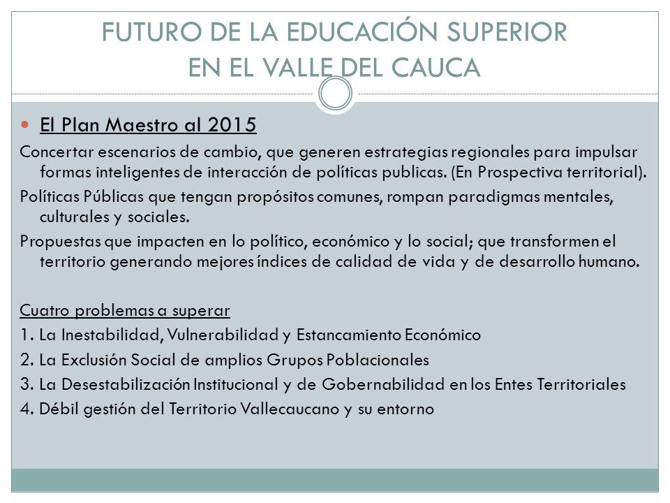 FUTURO DE LA EDUCACIÓN SUPERIOR EN EL VALLE DEL CAUCA El Plan Maestro al 2015 Concertar escenarios de cambio, que generen estrategias regionales para impulsar formas inteligentes de interacción de políticas publicas.