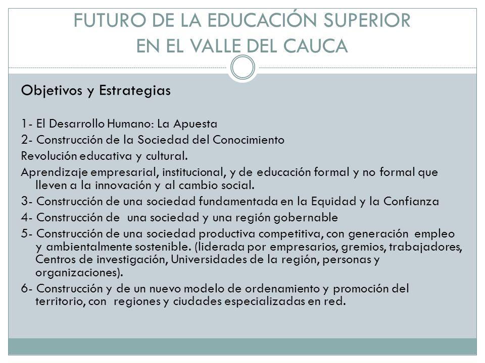 FUTURO DE LA EDUCACIÓN SUPERIOR EN EL VALLE DEL CAUCA Objetivos y Estrategias 1- El Desarrollo Humano: La Apuesta 2- Construcción de la Sociedad del Conocimiento Revolución educativa y cultural.