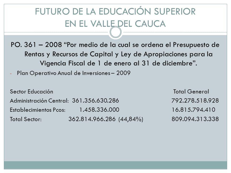 FUTURO DE LA EDUCACIÓN SUPERIOR EN EL VALLE DEL CAUCA PO.