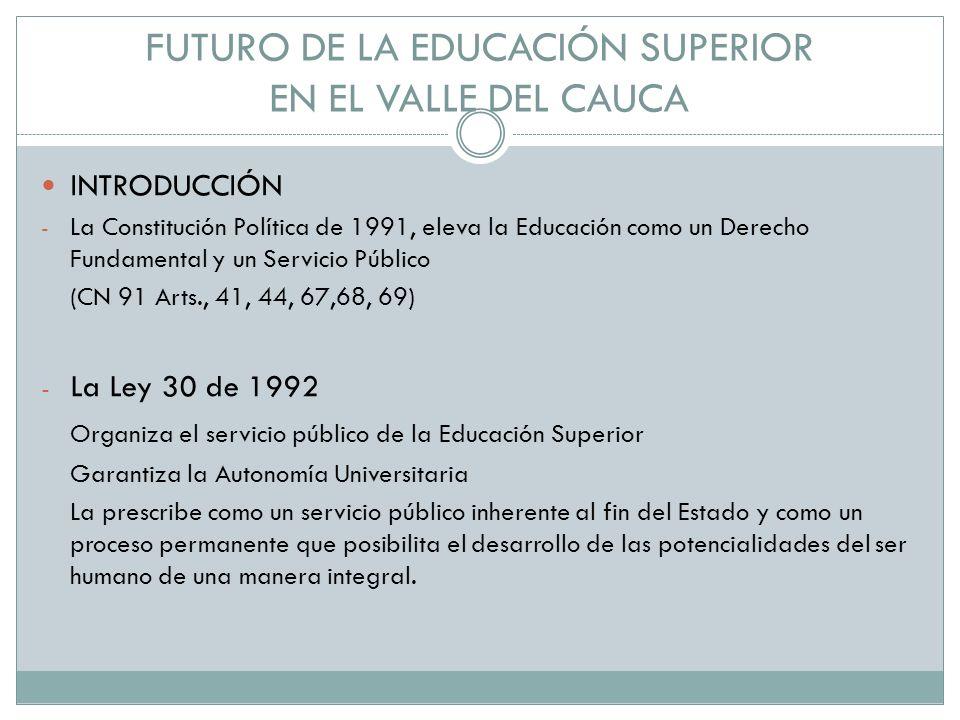FUTURO DE LA EDUCACIÓN SUPERIOR EN EL VALLE DEL CAUCA INTRODUCCIÓN - La Constitución Política de 1991, eleva la Educación como un Derecho Fundamental y un Servicio Público (CN 91 Arts., 41, 44, 67,68, 69) - La Ley 30 de 1992 Organiza el servicio público de la Educación Superior Garantiza la Autonomía Universitaria La prescribe como un servicio público inherente al fin del Estado y como un proceso permanente que posibilita el desarrollo de las potencialidades del ser humano de una manera integral.