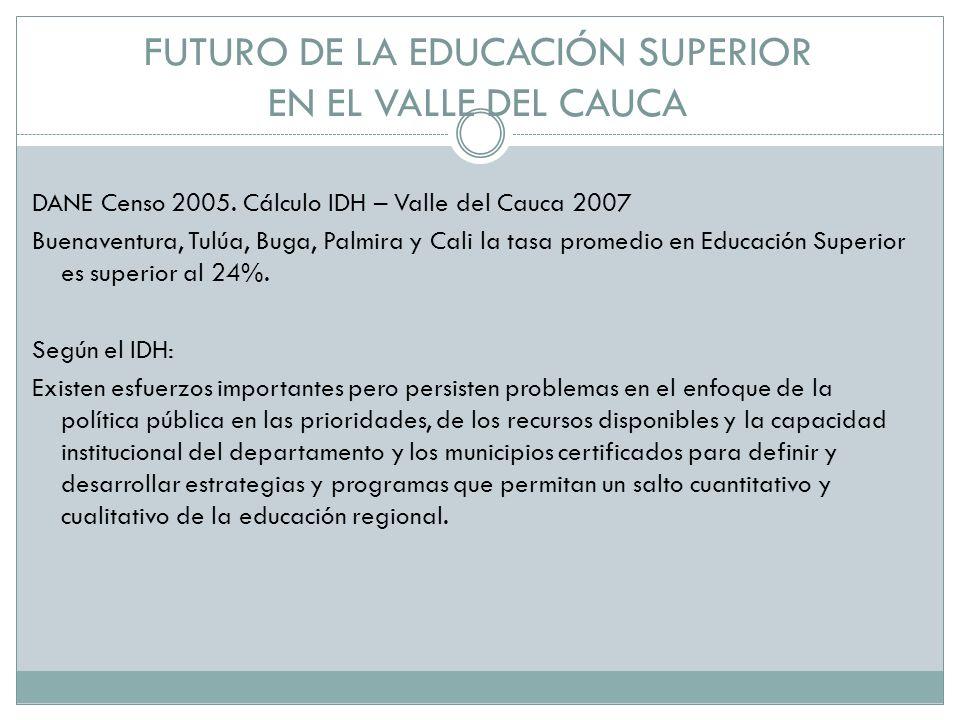 FUTURO DE LA EDUCACIÓN SUPERIOR EN EL VALLE DEL CAUCA DANE Censo 2005.