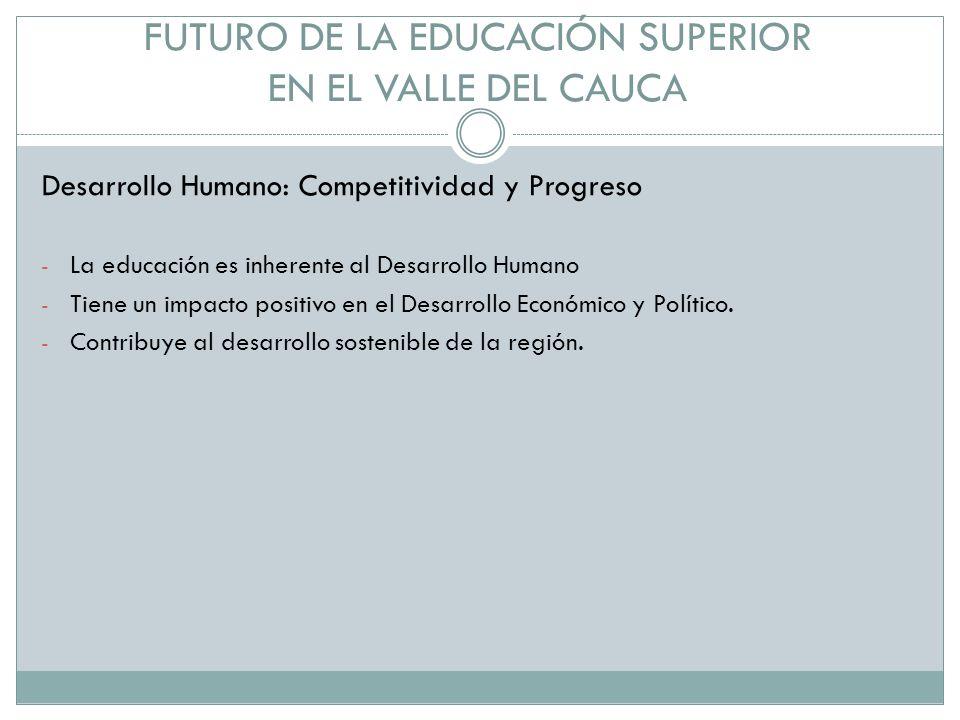 FUTURO DE LA EDUCACIÓN SUPERIOR EN EL VALLE DEL CAUCA Desarrollo Humano: Competitividad y Progreso - La educación es inherente al Desarrollo Humano - Tiene un impacto positivo en el Desarrollo Económico y Político.