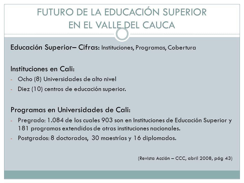 FUTURO DE LA EDUCACIÓN SUPERIOR EN EL VALLE DEL CAUCA Educación Superior– Cifras: Instituciones, Programas, Cobertura Instituciones en Cali: - Ocho (8) Universidades de alto nivel - Diez (10) centros de educación superior.