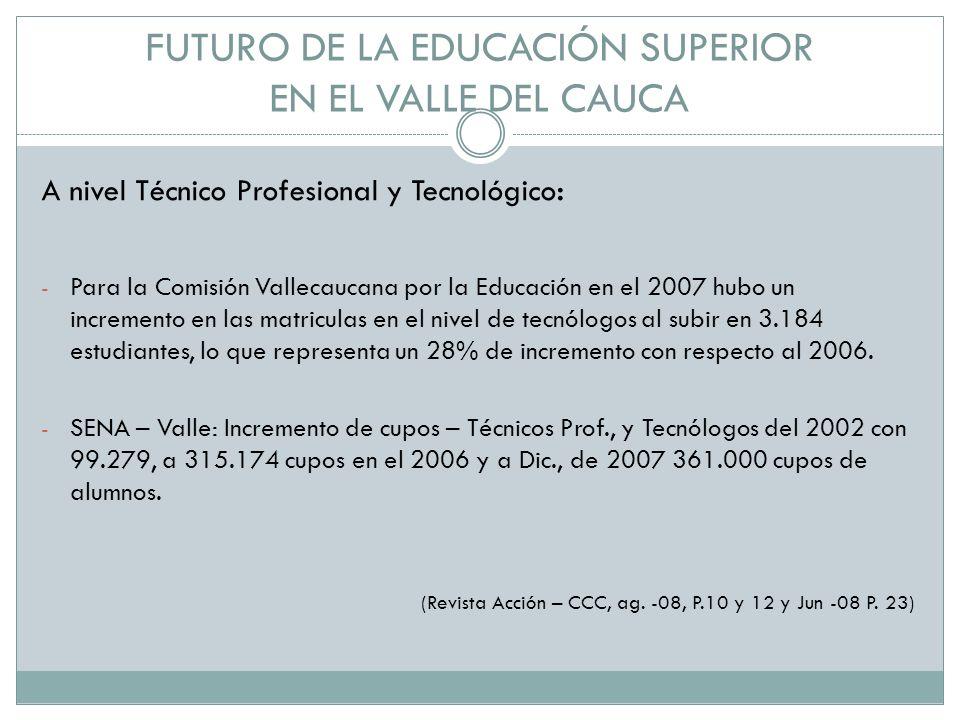 FUTURO DE LA EDUCACIÓN SUPERIOR EN EL VALLE DEL CAUCA A nivel Técnico Profesional y Tecnológico : - Para la Comisión Vallecaucana por la Educación en el 2007 hubo un incremento en las matriculas en el nivel de tecnólogos al subir en 3.184 estudiantes, lo que representa un 28% de incremento con respecto al 2006.